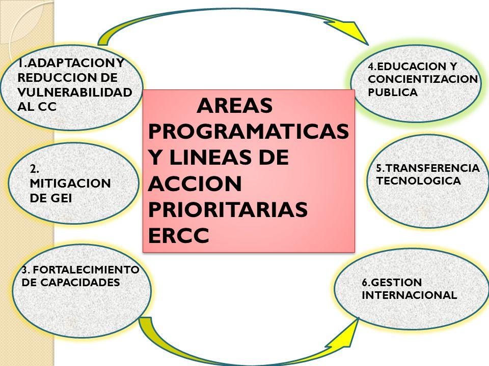 6.GESTION INTERNACIONAL 1.ADAPTACION Y REDUCCION DE VULNERABILIDAD AL CC 2.