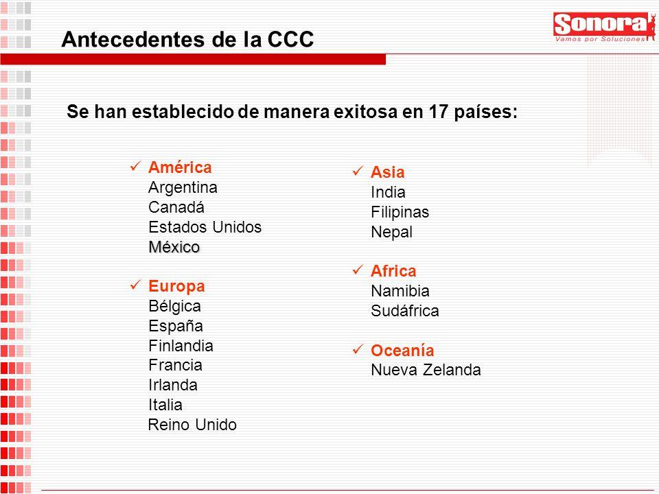 Antecedentes de la CCC América Argentina Canadá Estados UnidosMéxico Europa Bélgica España Finlandia Francia Irlanda Italia Reino Unido Asia India Fil