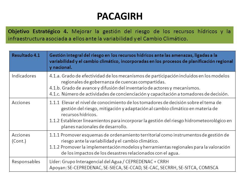 PACAGIRH Resultado 4.1Gestión integral del riesgo en los recursos hídricos ante las amenazas, ligadas a la variabilidad y el cambio climático, incorpo