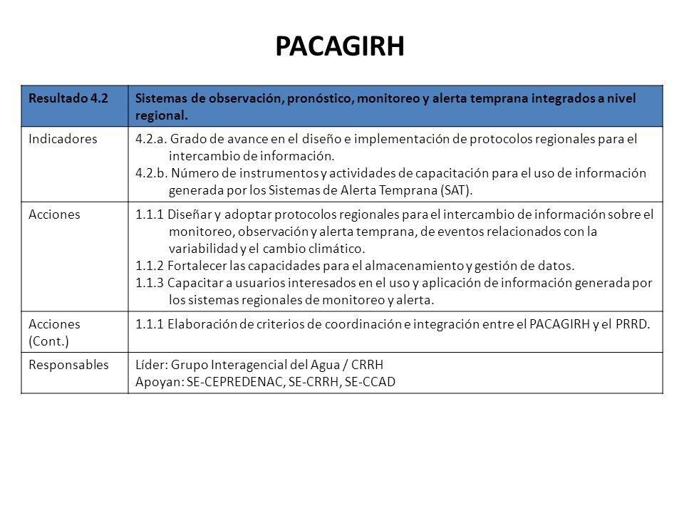 PACAGIRH Resultado 4.2Sistemas de observación, pronóstico, monitoreo y alerta temprana integrados a nivel regional. Indicadores4.2.a. Grado de avance
