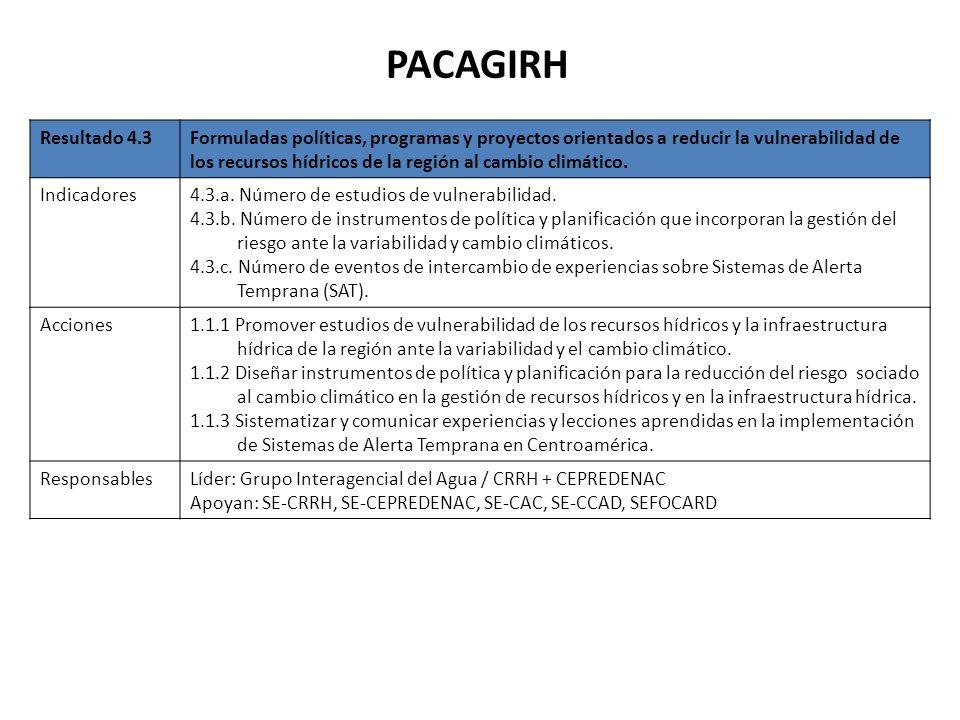 PACAGIRH Resultado 4.3Formuladas políticas, programas y proyectos orientados a reducir la vulnerabilidad de los recursos hídricos de la región al camb