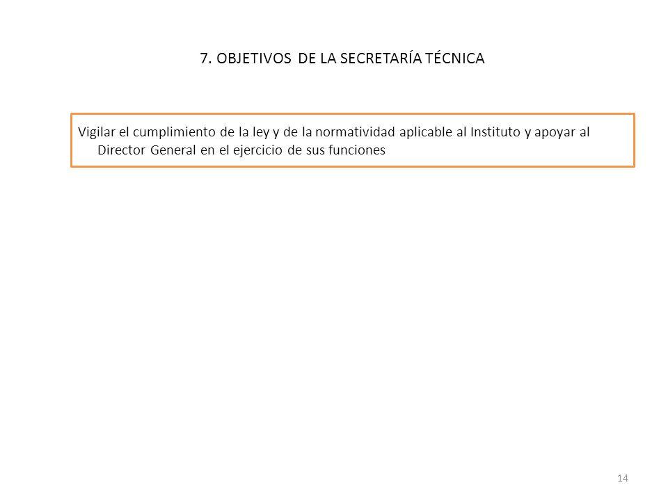 7. OBJETIVOS DE LA SECRETARÍA TÉCNICA Vigilar el cumplimiento de la ley y de la normatividad aplicable al Instituto y apoyar al Director General en el