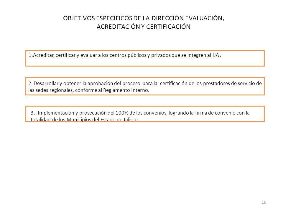 OBJETIVOS ESPECIFICOS DE LA DIRECCIÓN EVALUACIÓN, ACREDITACIÓN Y CERTIFICACIÓN 2. Desarrollar y obtener la aprobación del proceso para la certificació
