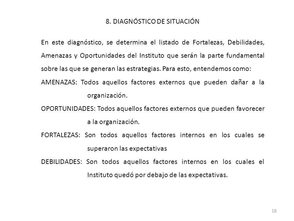 8. DIAGNÓSTICO DE SITUACIÓN En este diagnóstico, se determina el listado de Fortalezas, Debilidades, Amenazas y Oportunidades del Instituto que serán