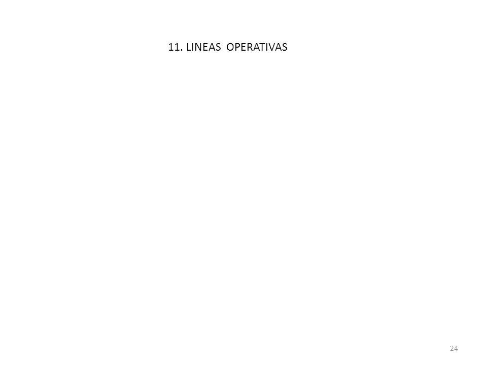 11. LINEAS OPERATIVAS 24