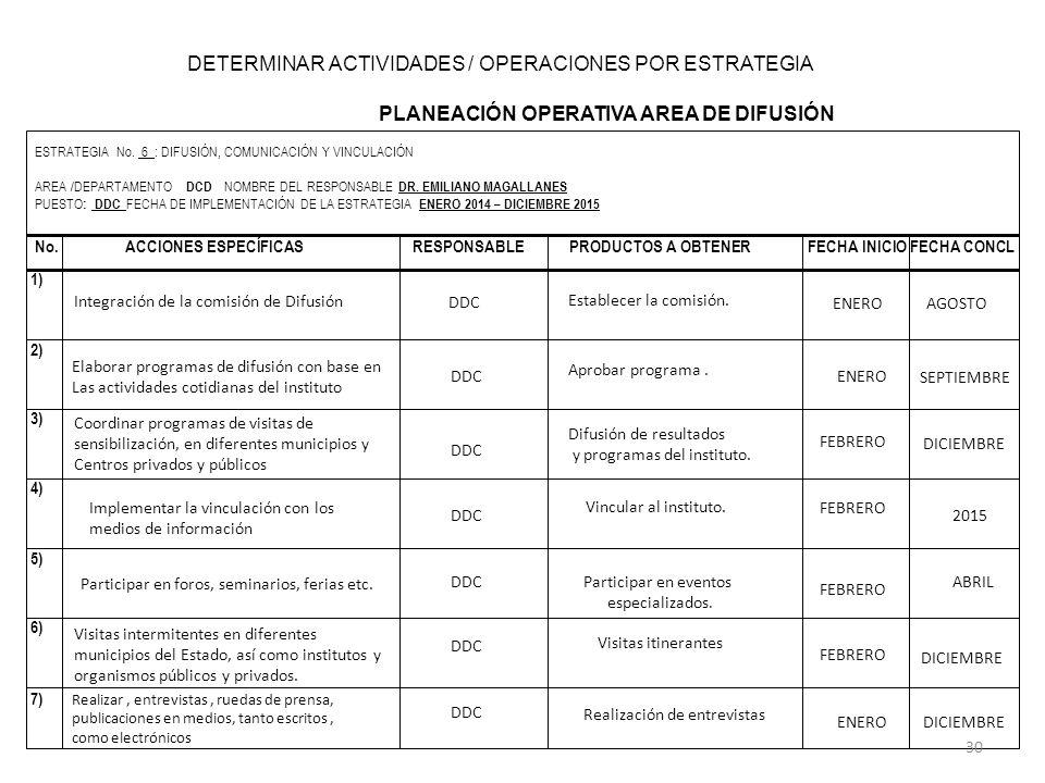 PLANEACIÓN OPERATIVA AREA DE DIFUSIÓN ESTRATEGIA No. 6 : DIFUSIÓN, COMUNICACIÓN Y VINCULACIÓN AREA /DEPARTAMENTO DCD NOMBRE DEL RESPONSABLE DR. EMILIA