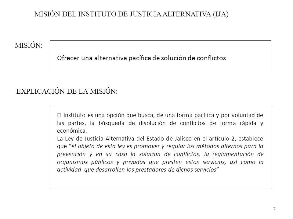 MISIÓN DEL INSTITUTO DE JUSTICIA ALTERNATIVA (IJA) MISIÓN: EXPLICACIÓN DE LA MISIÓN: Ofrecer una alternativa pacífica de solución de conflictos El Ins