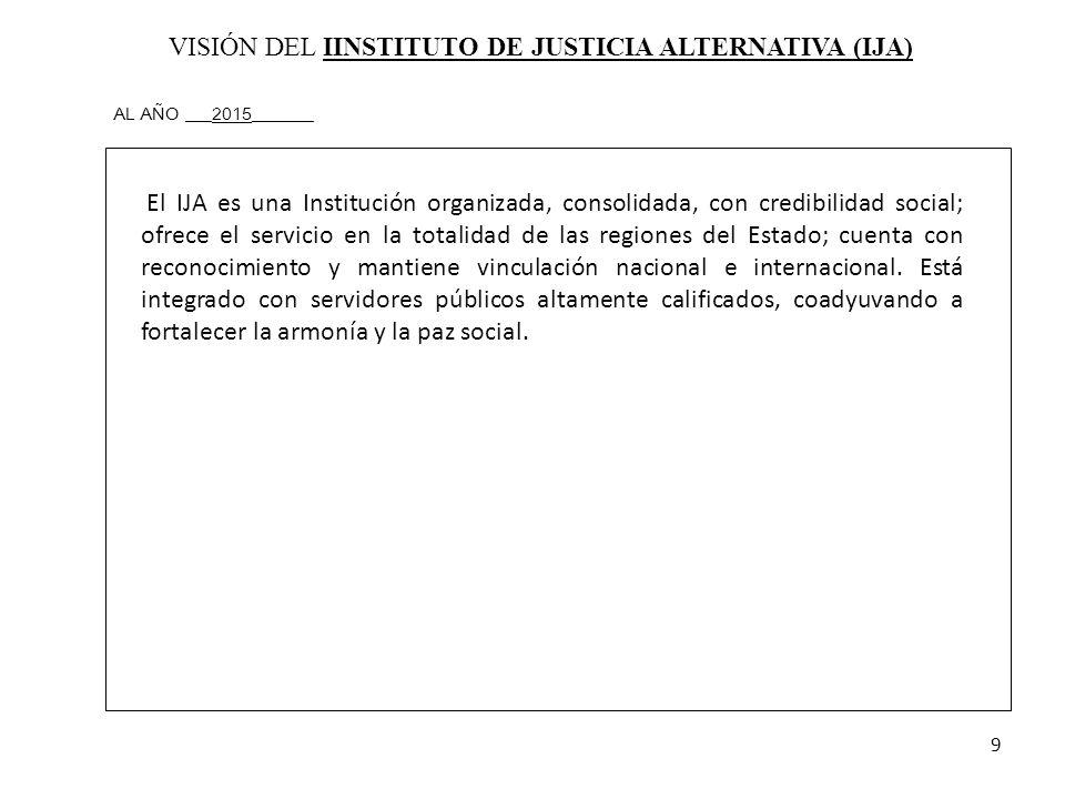 VISIÓN DEL IINSTITUTO DE JUSTICIA ALTERNATIVA (IJA) AL AÑO ___2015_______ 9 El IJA es una Institución organizada, consolidada, con credibilidad social