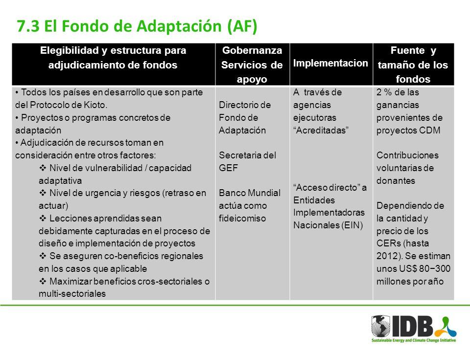 7.3 El Fondo de Adaptación (AF) Elegibilidad y estructura para adjudicamiento de fondos Gobernanza Servicios de apoyo Implementacion Fuente y tamaño d