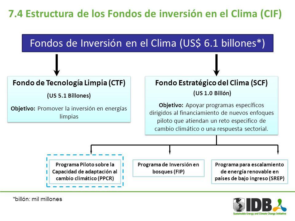 7.4 Estructura de los Fondos de inversión en el Clima (CIF) Fondo de Tecnología Limpia (CTF) (US 5.1 Billones) Objetivo: Promover la inversión en ener