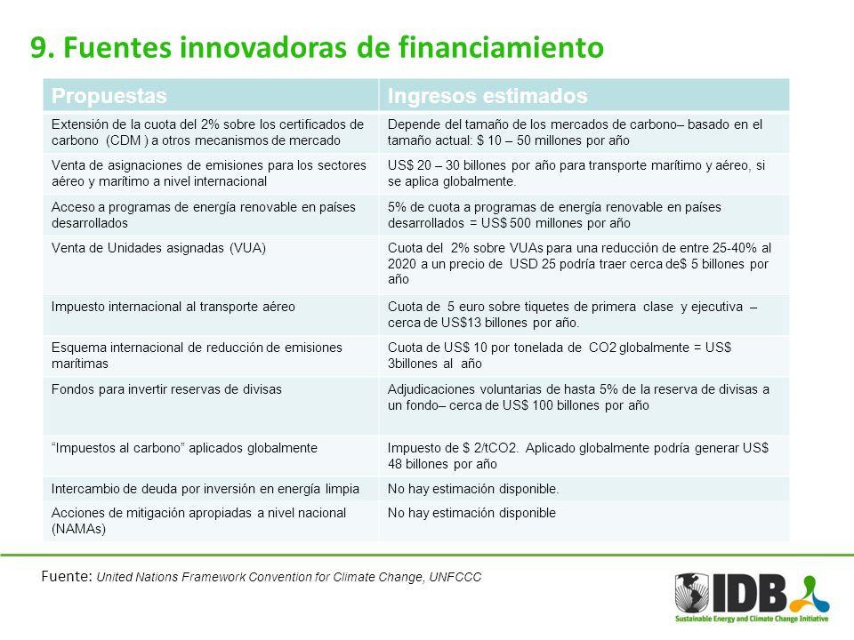 9. Fuentes innovadoras de financiamiento PropuestasIngresos estimados Extensión de la cuota del 2% sobre los certificados de carbono (CDM ) a otros me
