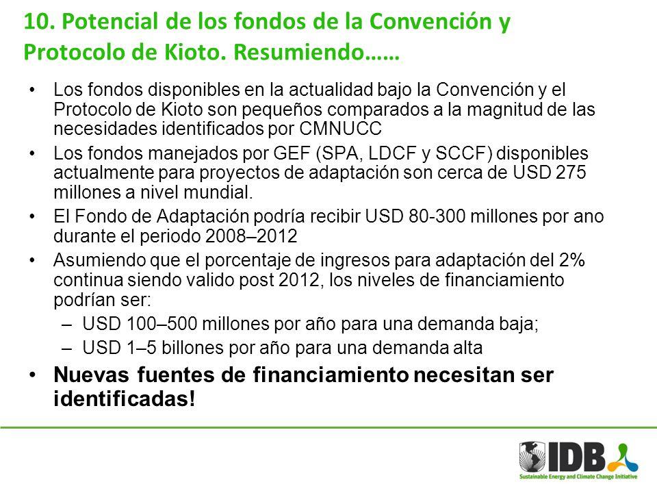 Los fondos disponibles en la actualidad bajo la Convención y el Protocolo de Kioto son pequeños comparados a la magnitud de las necesidades identifica