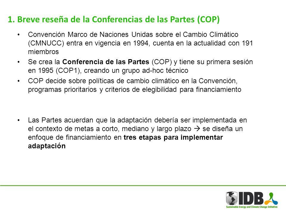 1. Breve reseña de la Conferencias de las Partes (COP) Convención Marco de Naciones Unidas sobre el Cambio Climático (CMNUCC) entra en vigencia en 199