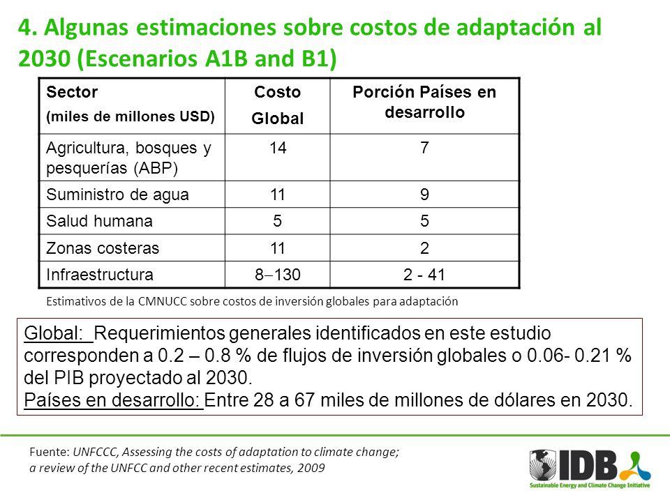 4. Algunas estimaciones sobre costos de adaptación al 2030 (Escenarios A1B and B1) Global: Requerimientos generales identificados en este estudio corr