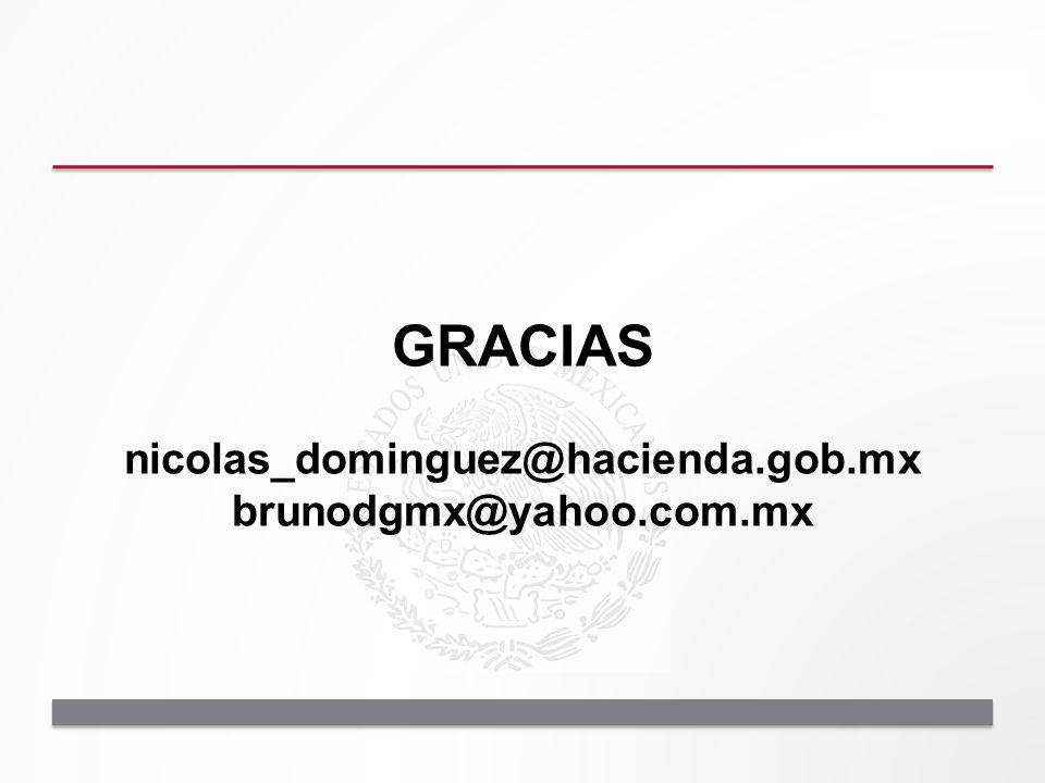 Título GRACIAS nicolas_dominguez@hacienda.gob.mx brunodgmx@yahoo.com.mx