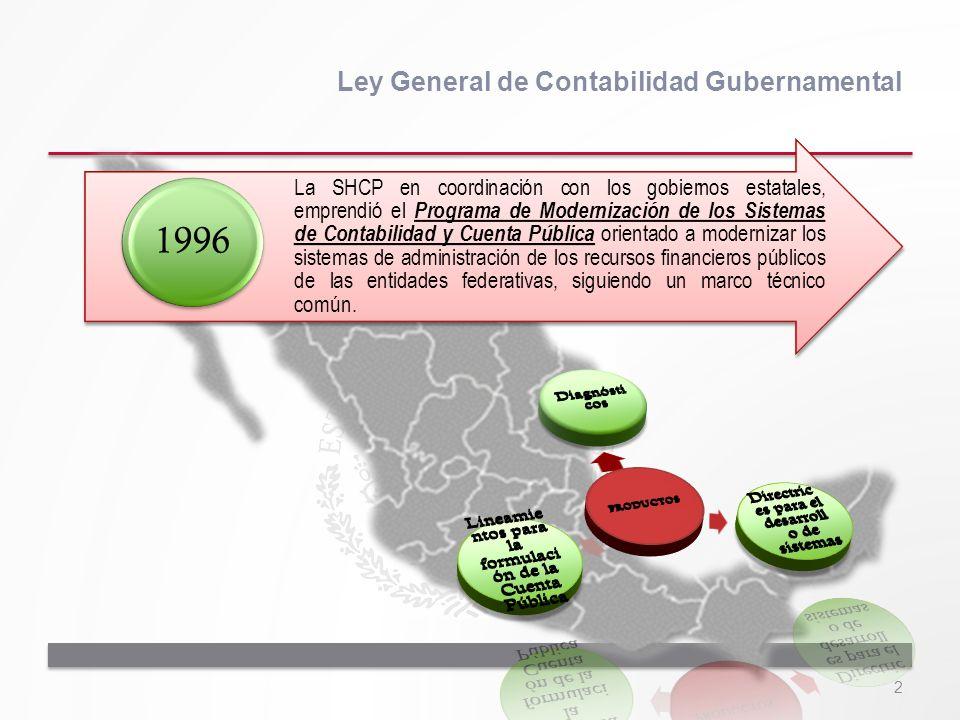 13 Ley General de Contabilidad Gubernamental Artículo 3 La Contabilidad gubernamental, permitirá la valuación del patrimonio del Estado.