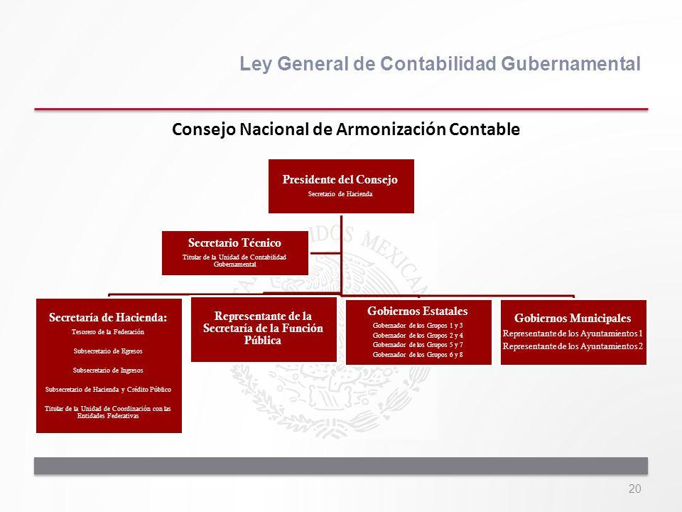 20 Ley General de Contabilidad Gubernamental Presidente del Consejo Secretario de Hacienda Secretaría de Hacienda: Tesorero de la Federación Subsecret