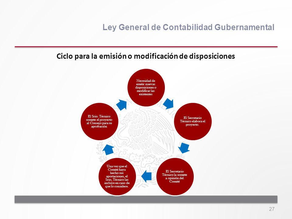 27 Ley General de Contabilidad Gubernamental Necesidad de emitir nuevas disposiciones o modificar las existentes El Secretario Técnico elabora el proy
