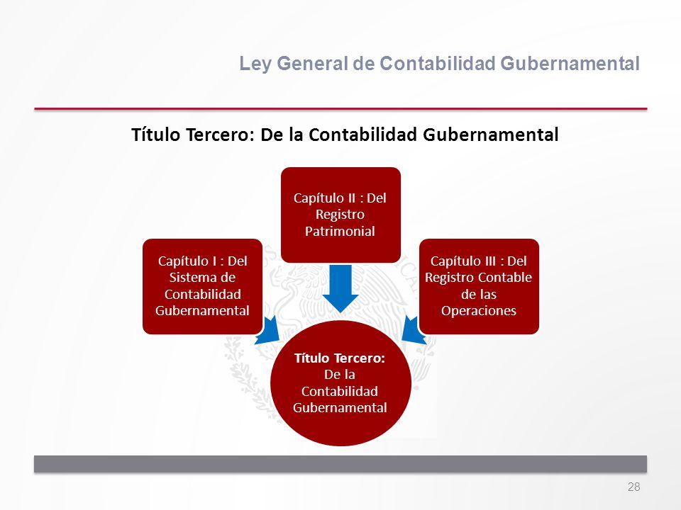 28 Ley General de Contabilidad Gubernamental Título Tercero: De la Contabilidad Gubernamental Capítulo I : Del Sistema de Contabilidad Gubernamental C