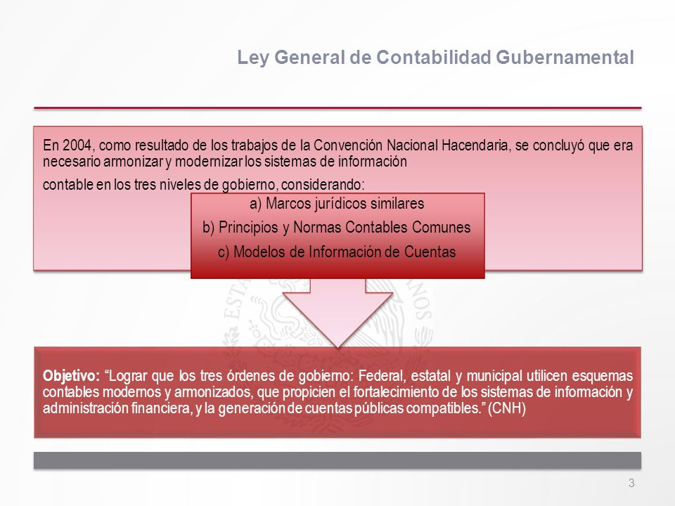 24 Ley General de Contabilidad Gubernamental Artículo 13 Son funciones del Comité, en términos de sus reglas de operación: Proponer la creación o modificaciones de las normas contables.