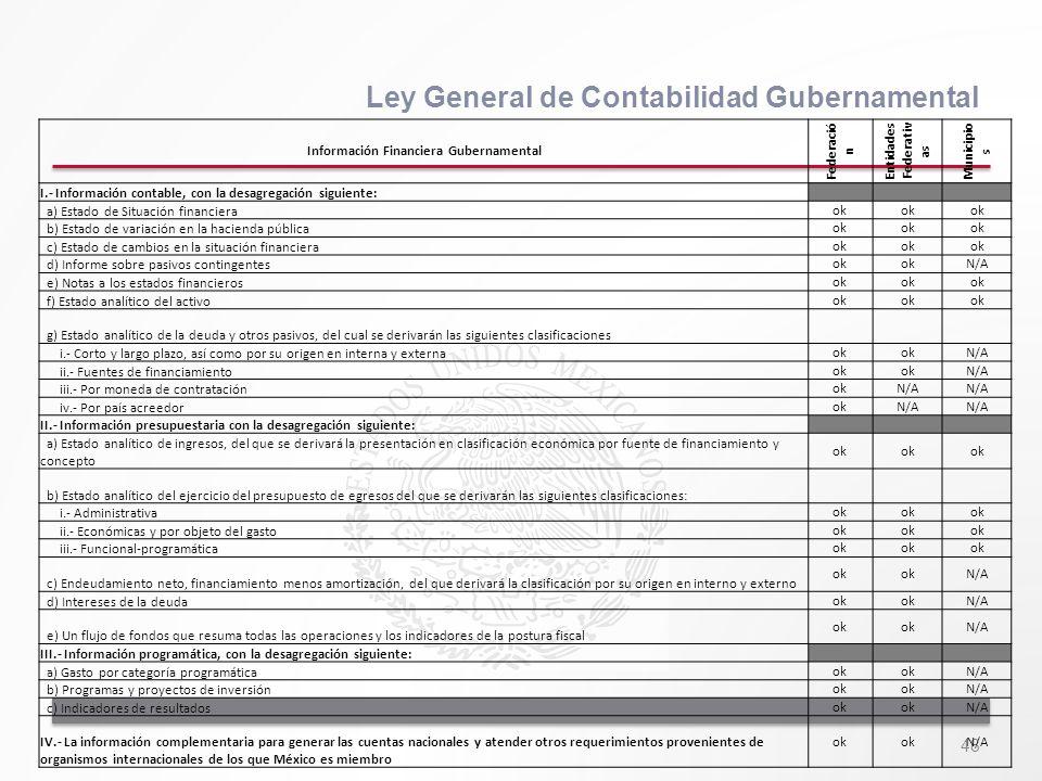 48 Ley General de Contabilidad Gubernamental Información Financiera Gubernamental Federació n Entidades Federativ as Municipio s I.- Información conta