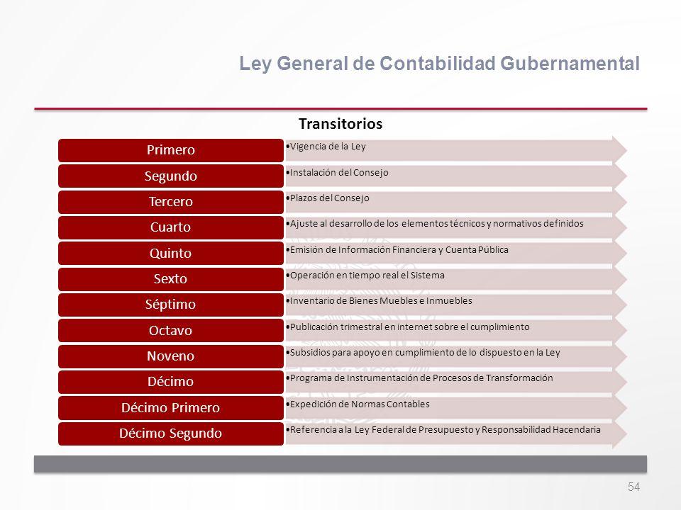 54 Ley General de Contabilidad Gubernamental Vigencia de la Ley Primero Instalación del Consejo Segundo Plazos del Consejo Tercero Ajuste al desarroll