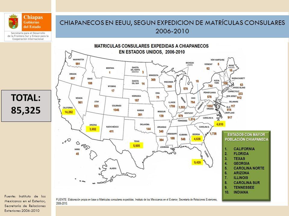 5 CHIAPANECOS EN EEUU, SEGUN EXPEDICION DE MATRÍCULAS CONSULARES 2006-2010 TOTAL: 85,325 Fuente: Instituto de los Mexicanos en el Exterior, Secretaría