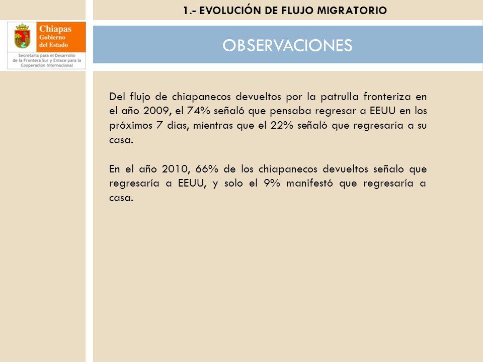 7 OBSERVACIONES Del flujo de chiapanecos devueltos por la patrulla fronteriza en el año 2009, el 74% señaló que pensaba regresar a EEUU en los próximo