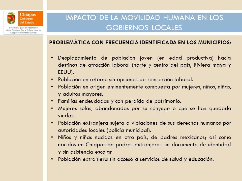 9 Desplazamiento de población joven (en edad productiva) hacia destinos de atracción laboral (norte y centro del país, Riviera maya y EEUU). Población