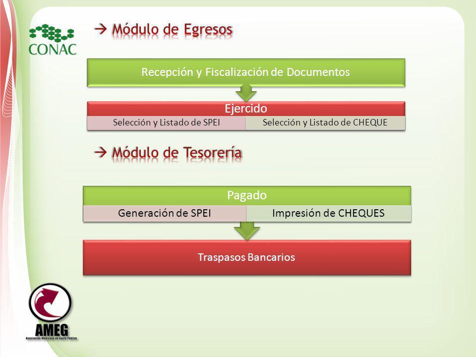 Traspasos Bancarios Pagado Generación de SPEIImpresión de CHEQUES Ejercido Selección y Listado de SPEISelección y Listado de CHEQUE Recepción y Fiscal