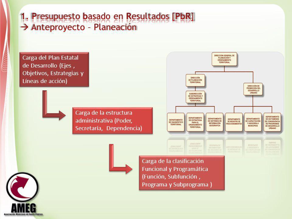 1.Inicio Generación de grupo estratégico Definición de roles2.Planeación Especificación detallada de trabajo (Cronograma) Reunión de arranque de proyecto Especificación de la Infraestructura (Servidor para BD, Sistema y Reporteador, publicación web del sistema, Red Gubernamental, etc.)3.Ejecución Mapeo de procesos Desarrollo de adecuaciones Carga/Migración de información Instalación y configuración Validación funcional Capacitación (Sustantiva y Operativa referente a la herramienta de sofware)4.Control PruebasSimulación Cortes para dar seguimiento Puesta a punto5.Cierre Configuración BD y sistema en ambiente de producción.