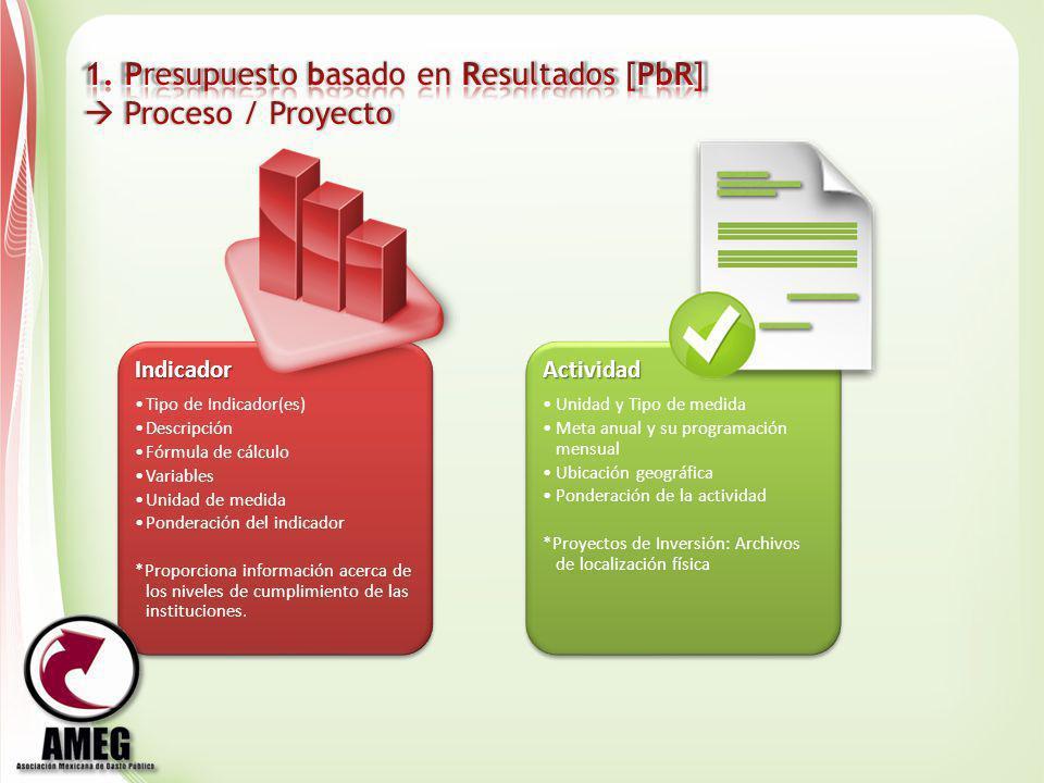 Proy_01 (40%) Proy_02 (20%) Proy_03 (40%) Secretaría / Entidad (100%) Ponderación de Proyectos: S/E_01 (20%) S/E_02 (30%) S/E_03 (50%) Gobierno (100%) Ponderación de Dependencias: