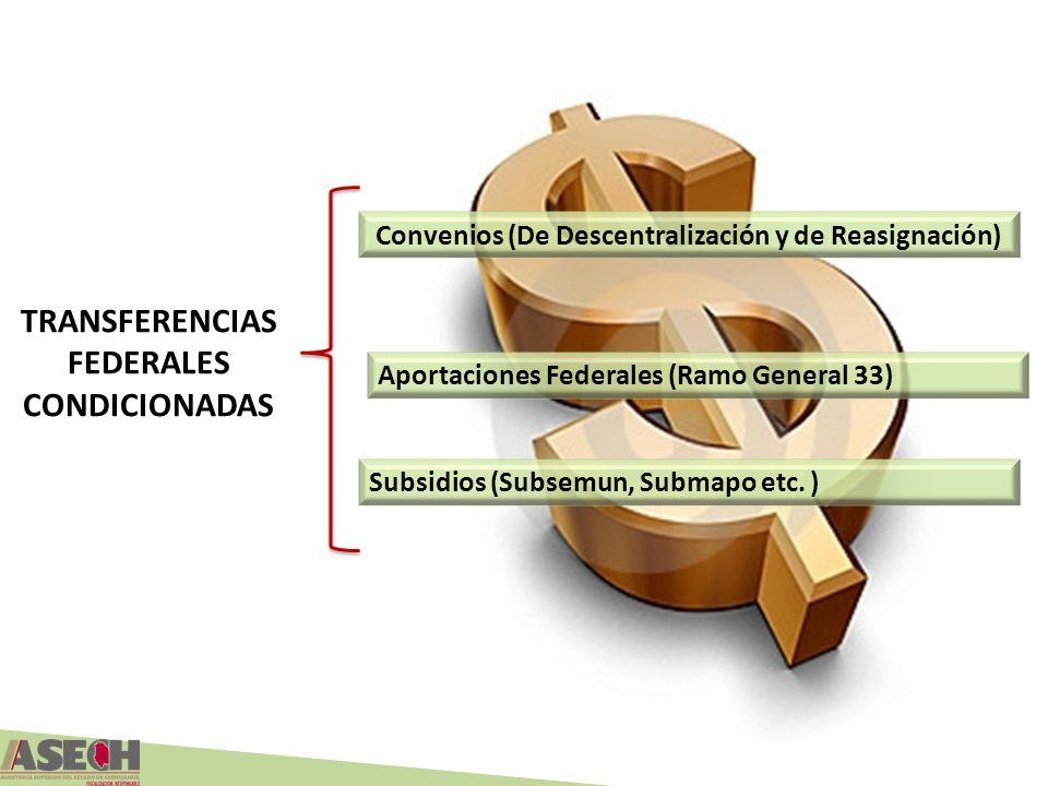TRANSFERENCIAS FEDERALES CONDICIONADAS Aportaciones Federales (Ramo General 33) Subsidios (Subsemun, Submapo etc. ) Convenios (De Descentralización y