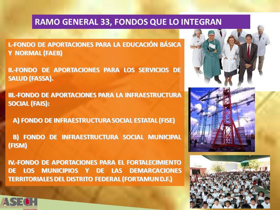 RAMO GENERAL 33, FONDOS QUE LO INTEGRAN I.-FONDO DE APORTACIONES PARA LA EDUCACIÓN BÁSICA Y NORMAL (FAEB) II.-FONDO DE APORTACIONES PARA LOS SERVICIOS DE SALUD (FASSA).