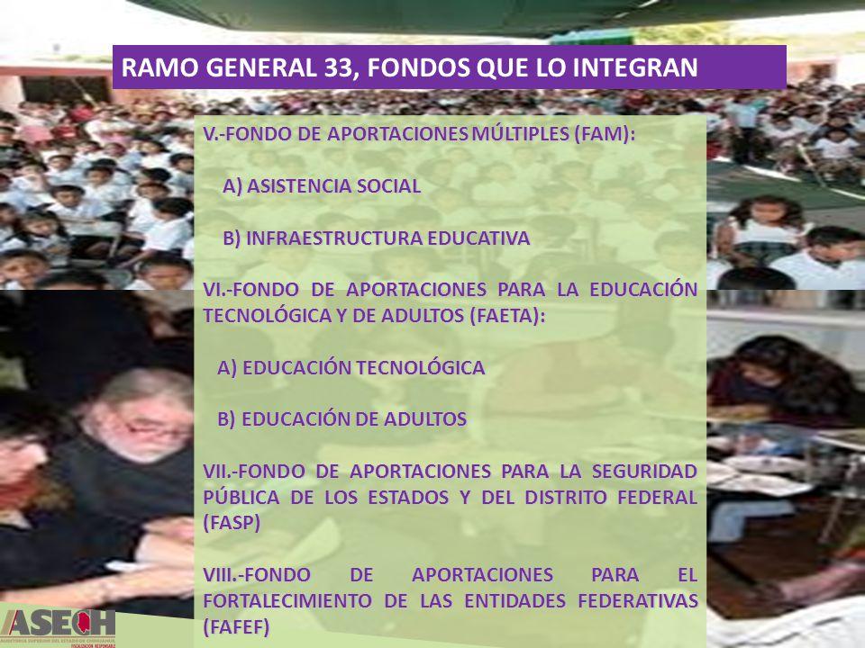 RAMO GENERAL 33, FONDOS QUE LO INTEGRAN V.-FONDO DE APORTACIONES MÚLTIPLES (FAM): A) ASISTENCIA SOCIAL A) ASISTENCIA SOCIAL B) INFRAESTRUCTURA EDUCATIVA B) INFRAESTRUCTURA EDUCATIVA VI.-FONDO DE APORTACIONES PARA LA EDUCACIÓN TECNOLÓGICA Y DE ADULTOS (FAETA): A) EDUCACIÓN TECNOLÓGICA A) EDUCACIÓN TECNOLÓGICA B) EDUCACIÓN DE ADULTOS B) EDUCACIÓN DE ADULTOS VII.-FONDO DE APORTACIONES PARA LA SEGURIDAD PÚBLICA DE LOS ESTADOS Y DEL DISTRITO FEDERAL (FASP) VIII.-FONDO DE APORTACIONES PARA EL FORTALECIMIENTO DE LAS ENTIDADES FEDERATIVAS (FAFEF)