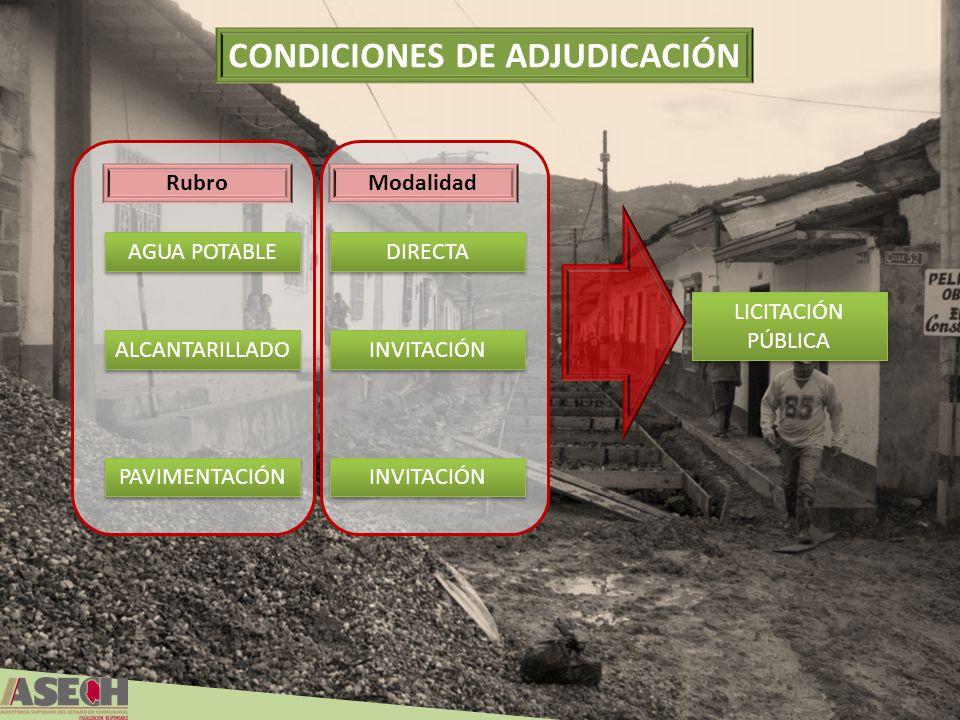 PAVIMENTACIÓN AGUA POTABLE ALCANTARILLADO DIRECTA INVITACIÓN LICITACIÓN PÚBLICA CONDICIONES DE ADJUDICACIÓN RubroModalidad