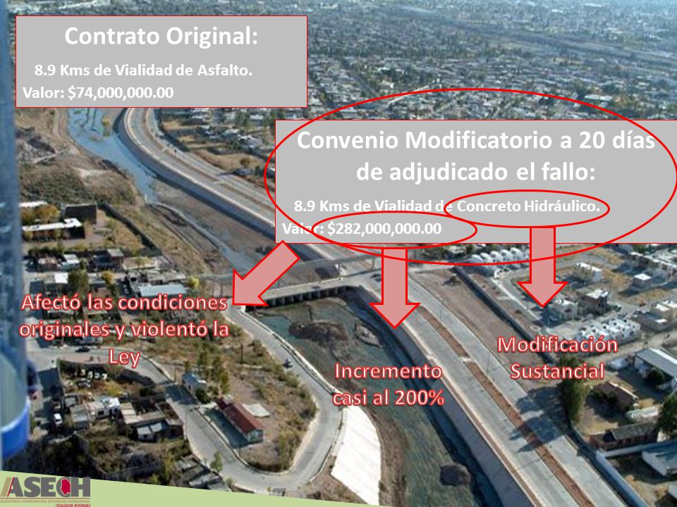 Contrato Original: 8.9 Kms de Vialidad de Asfalto. Valor: $74,000,000.00 Convenio Modificatorio a 20 días de adjudicado el fallo: 8.9 Kms de Vialidad