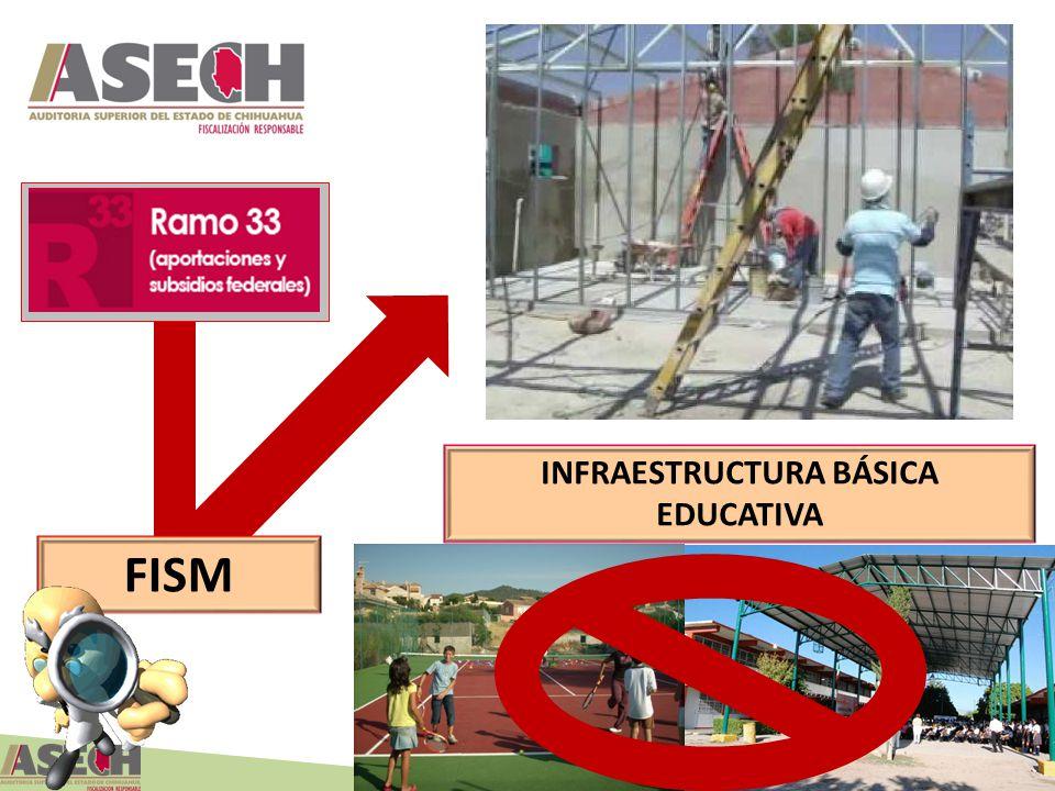 RAMO GENERAL 33 FISM INFRAESTRUCTURA BÁSICA EDUCATIVA