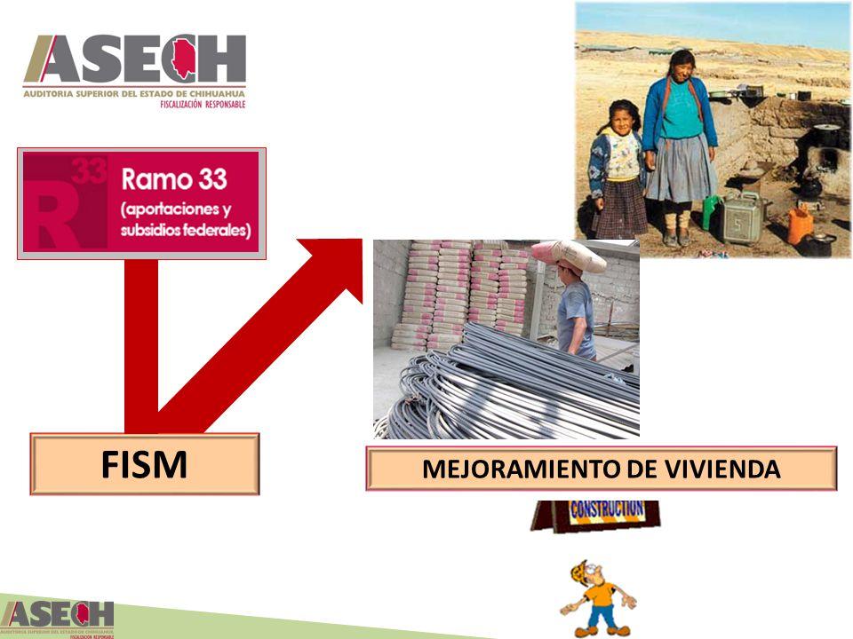 RAMO GENERAL 33 FISM MEJORAMIENTO DE VIVIENDA