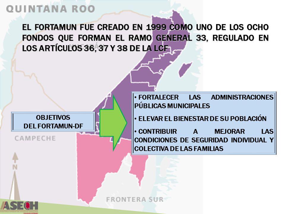 EL FORTAMUN FUE CREADO EN 1999 COMO UNO DE LOS OCHO FONDOS QUE FORMAN EL RAMO GENERAL 33, REGULADO EN LOS ARTÍCULOS 36, 37 Y 38 DE LA LCF FORTALECER L