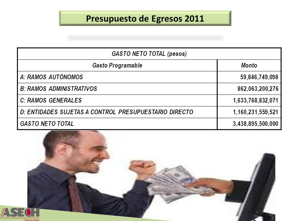 GASTO NETO TOTAL (pesos) Gasto Programable Monto A: RAMOS AUTÓNOMOS 59,846,749,098 B: RAMOS ADMINISTRATIVOS 862,063,200,276 C: RAMOS GENERALES 1,633,7