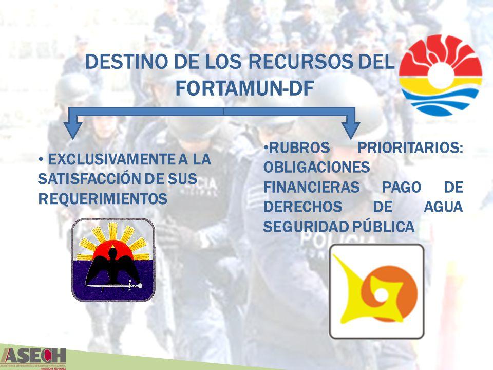 RUBROS PRIORITARIOS: OBLIGACIONES FINANCIERAS PAGO DE DERECHOS DE AGUA SEGURIDAD PÚBLICA EXCLUSIVAMENTE A LA SATISFACCIÓN DE SUS REQUERIMIENTOS DESTINO DE LOS RECURSOS DEL FORTAMUN-DF