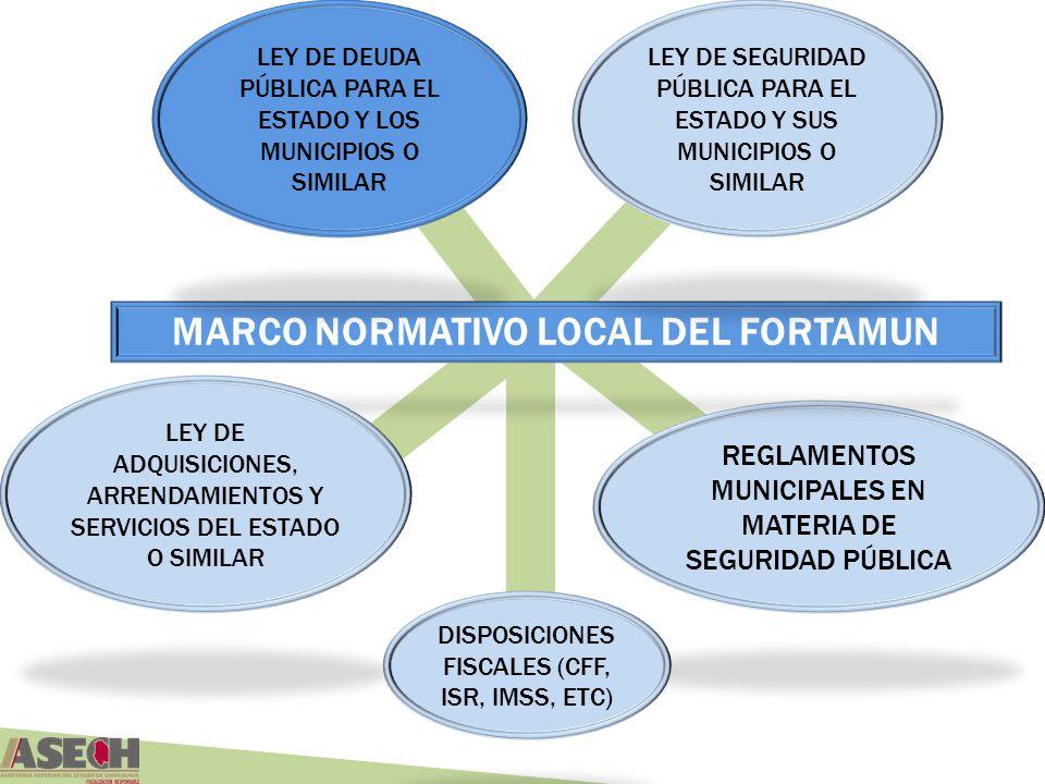 REGLAMENTOS MUNICIPALES EN MATERIA DE SEGURIDAD PÚBLICA MARCO NORMATIVO LOCAL DEL FORTAMUN LEY DE ADQUISICIONES, ARRENDAMIENTOS Y SERVICIOS DEL ESTADO O SIMILAR LEY DE DEUDA PÚBLICA PARA EL ESTADO Y LOS MUNICIPIOS O SIMILAR LEY DE SEGURIDAD PÚBLICA PARA EL ESTADO Y SUS MUNICIPIOS O SIMILAR DISPOSICIONES FISCALES (CFF, ISR, IMSS, ETC)