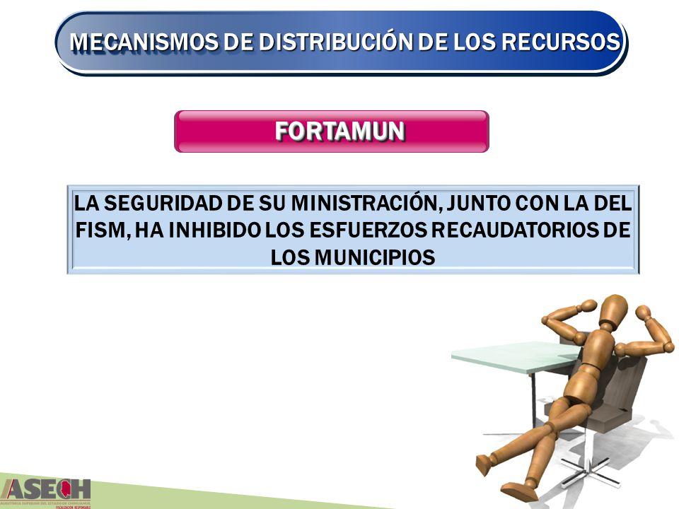 MECANISMOS DE DISTRIBUCIÓN DE LOS RECURSOS FORTAMUNFORTAMUN LA SEGURIDAD DE SU MINISTRACIÓN, JUNTO CON LA DEL FISM, HA INHIBIDO LOS ESFUERZOS RECAUDATORIOS DE LOS MUNICIPIOS