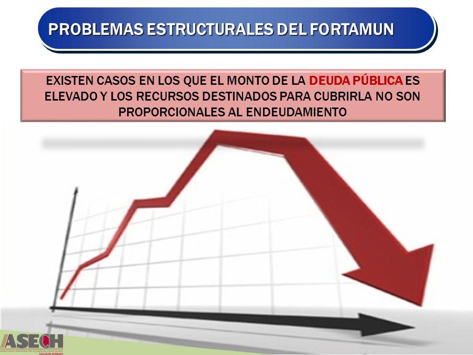PROBLEMAS ESTRUCTURALES DEL FORTAMUN EXISTEN CASOS EN LOS QUE EL MONTO DE LA DEUDA PÚBLICA ES ELEVADO Y LOS RECURSOS DESTINADOS PARA CUBRIRLA NO SON PROPORCIONALES AL ENDEUDAMIENTO