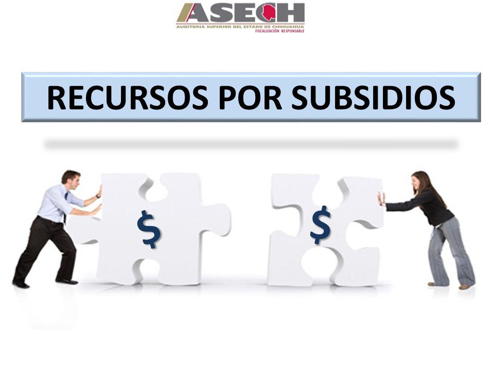 RECURSOS POR SUBSIDIOS $ $