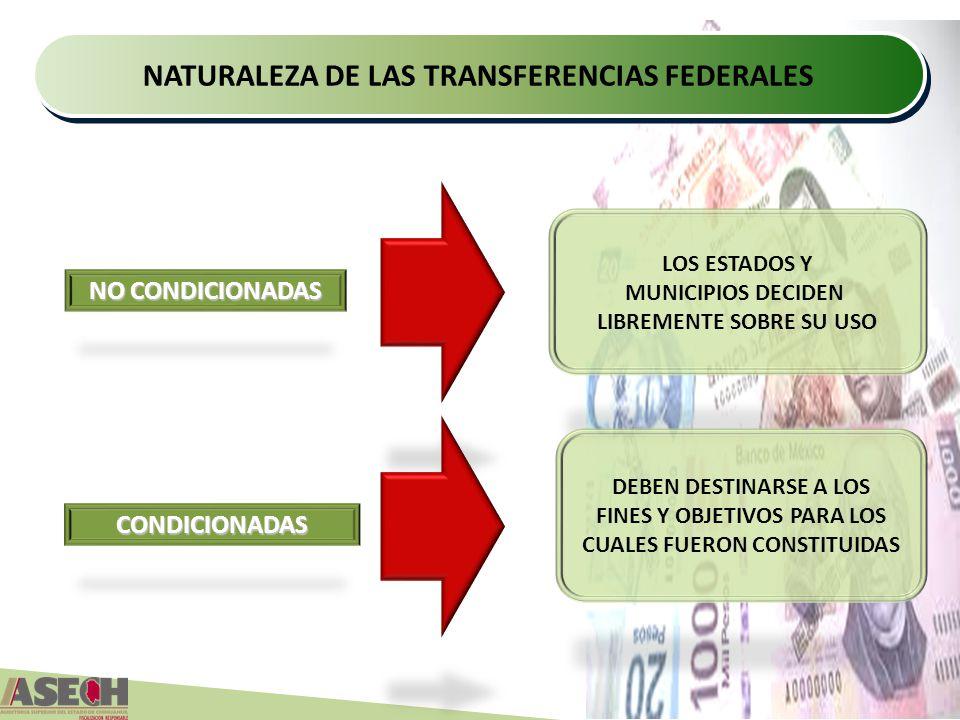 FORTAMUN Fondo de Aportaciones para el Fortalecimiento Municipal