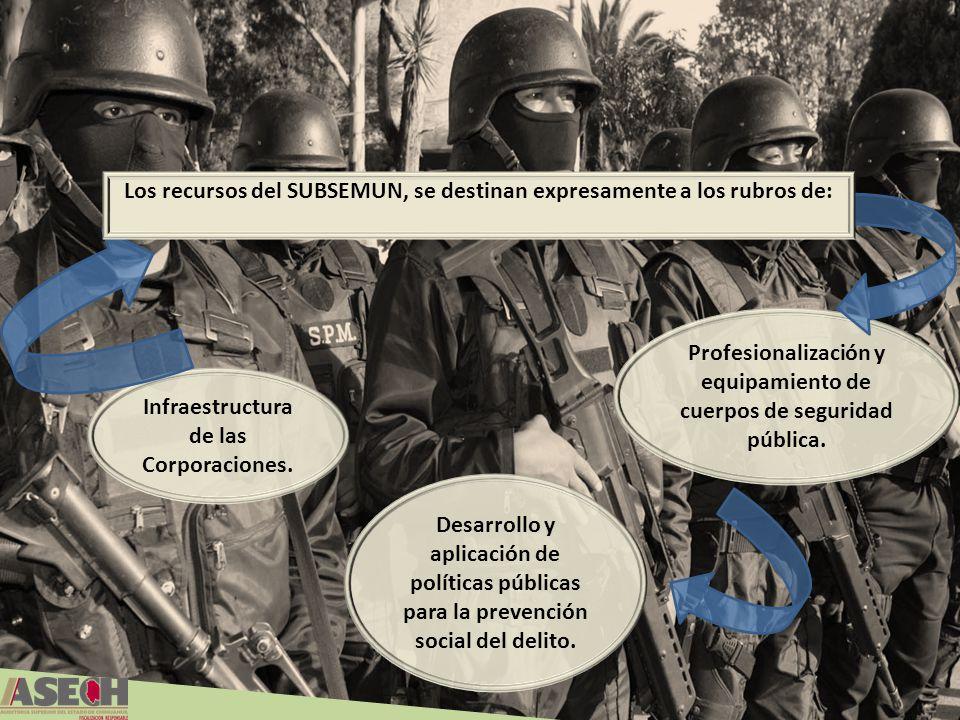68 Profesionalización y equipamiento de cuerpos de seguridad pública. Infraestructura de las Corporaciones. Desarrollo y aplicación de políticas públi
