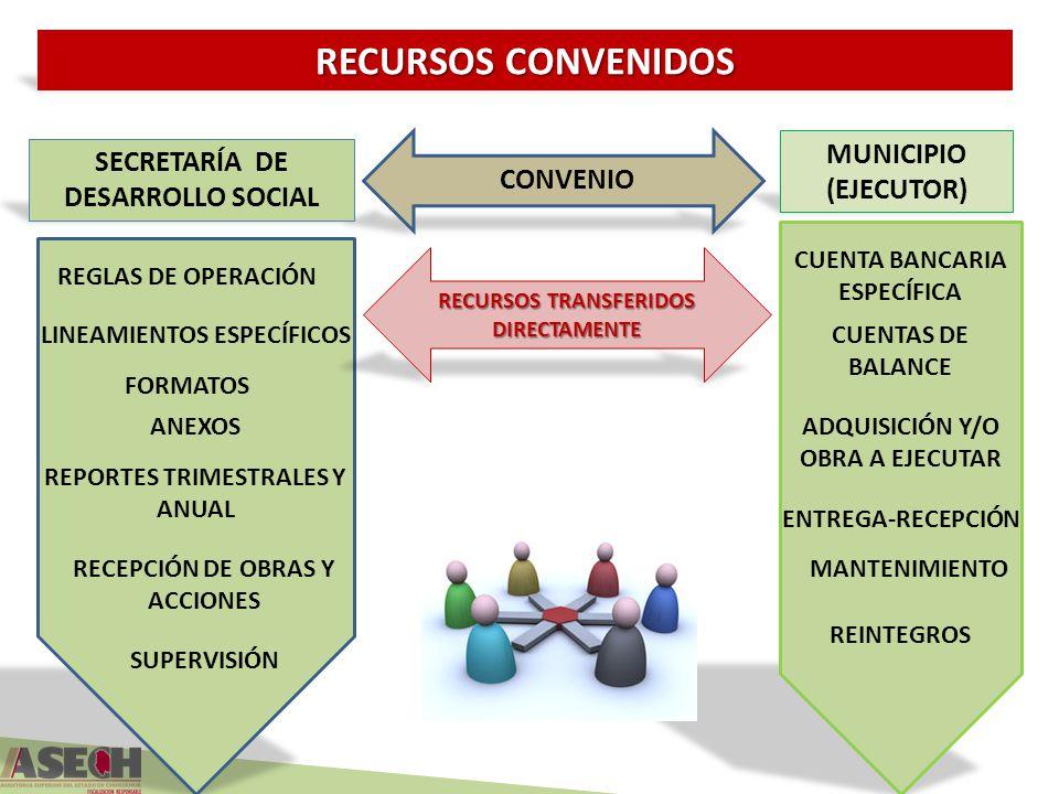 REGLAS DE OPERACIÓN RECURSOS CONVENIDOS LINEAMIENTOS ESPECÍFICOSCUENTAS DE BALANCE RECURSOS TRANSFERIDOS DIRECTAMENTE SECRETARÍA DE DESARROLLO SOCIAL