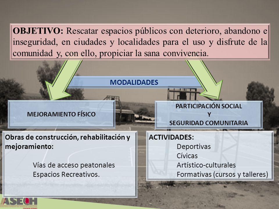 MODALIDADES OBJETIVO: Rescatar espacios públicos con deterioro, abandono e inseguridad, en ciudades y localidades para el uso y disfrute de la comunidad y, con ello, propiciar la sana convivencia.